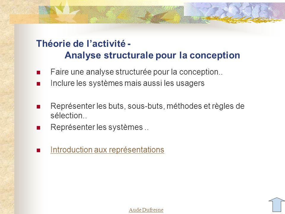 Aude Dufresne Théorie de l'activité - Analyse structurale pour la conception Faire une analyse structurée pour la conception..