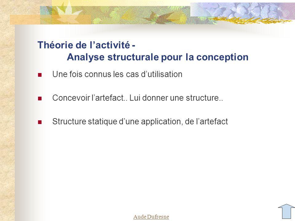Aude Dufresne Théorie de l'activité - Analyse structurale pour la conception Une fois connus les cas d'utilisation Concevoir l'artefact..