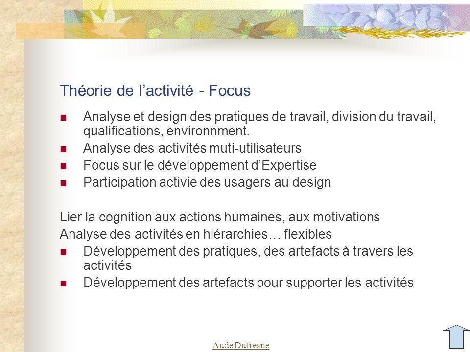 Aude Dufresne Théorie de l'activité - Focus Analyse et design des pratiques de travail, division du travail, qualifications, environnment.