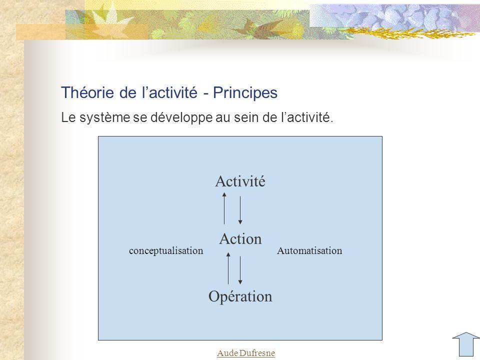 Aude Dufresne Théorie de l'activité - Principes Le système se développe au sein de l'activité.