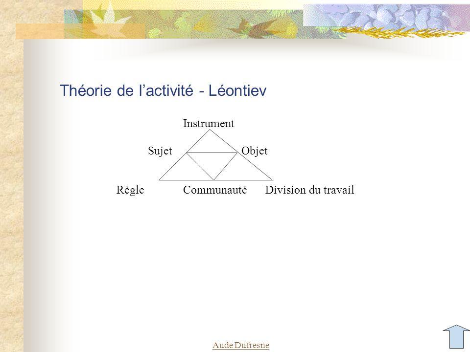 Aude Dufresne Théorie de l'activité - Léontiev Instrument Sujet Règle Objet CommunautéDivision du travail