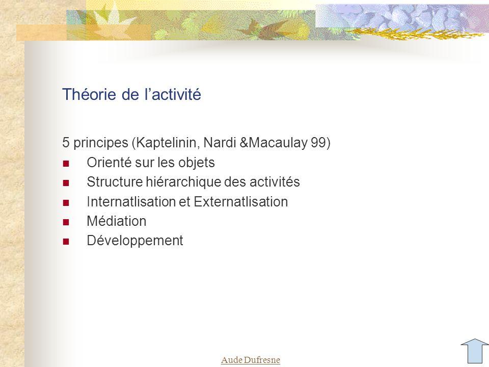 Aude Dufresne Théorie de l'activité 5 principes (Kaptelinin, Nardi &Macaulay 99) Orienté sur les objets Structure hiérarchique des activités Internatlisation et Externatlisation Médiation Développement
