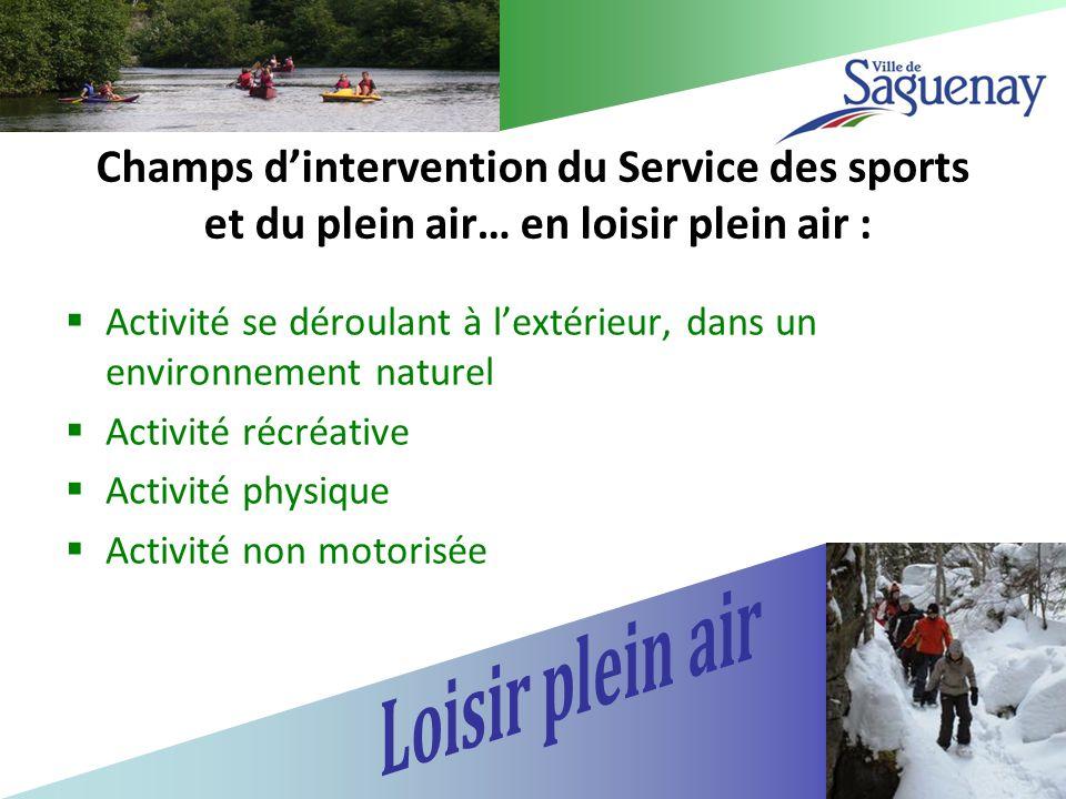 Champs d'intervention du Service des sports et du plein air… en loisir plein air :  Activité se déroulant à l'extérieur, dans un environnement naturel  Activité récréative  Activité physique  Activité non motorisée