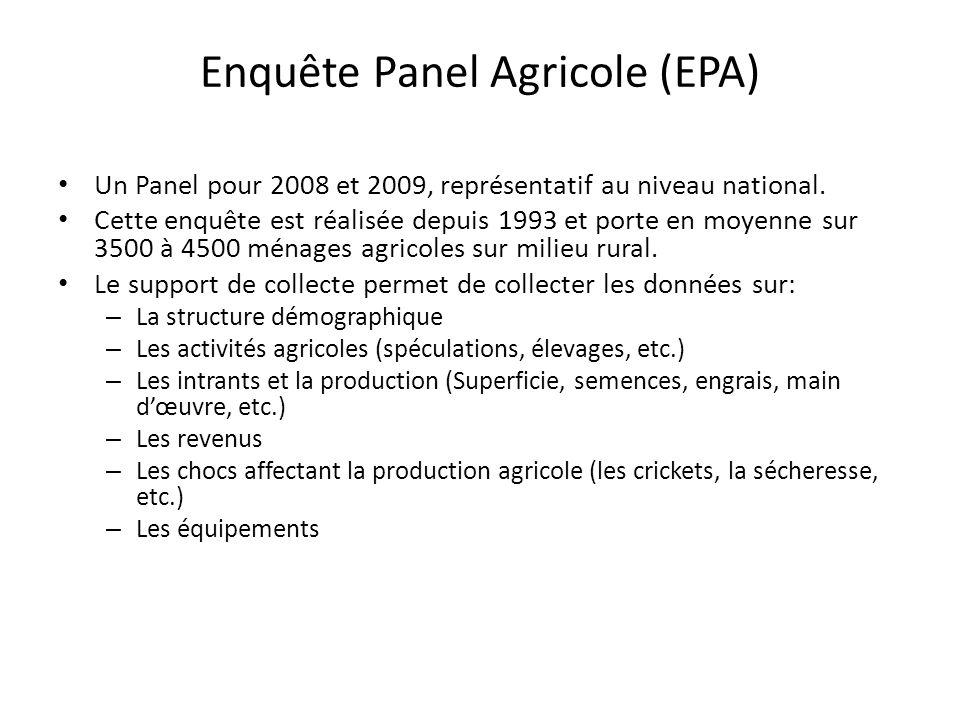 Enquête Panel Agricole (EPA) Un Panel pour 2008 et 2009, représentatif au niveau national.