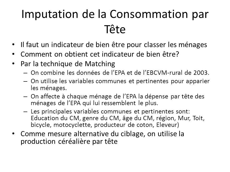 Imputation de la Consommation par Tête Il faut un indicateur de bien être pour classer les ménages Comment on obtient cet indicateur de bien être.