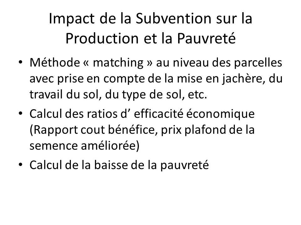 Impact de la Subvention sur la Production et la Pauvreté Méthode « matching » au niveau des parcelles avec prise en compte de la mise en jachère, du travail du sol, du type de sol, etc.