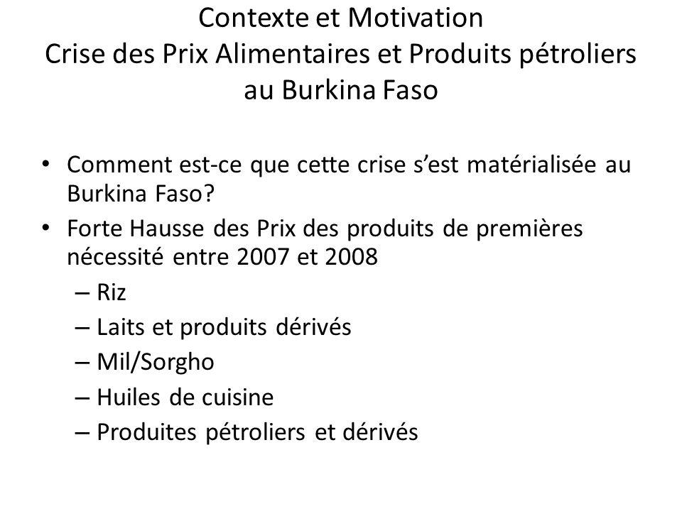 Contexte et Motivation Crise des Prix Alimentaires et Produits pétroliers au Burkina Faso Comment est-ce que cette crise s'est matérialisée au Burkina Faso.