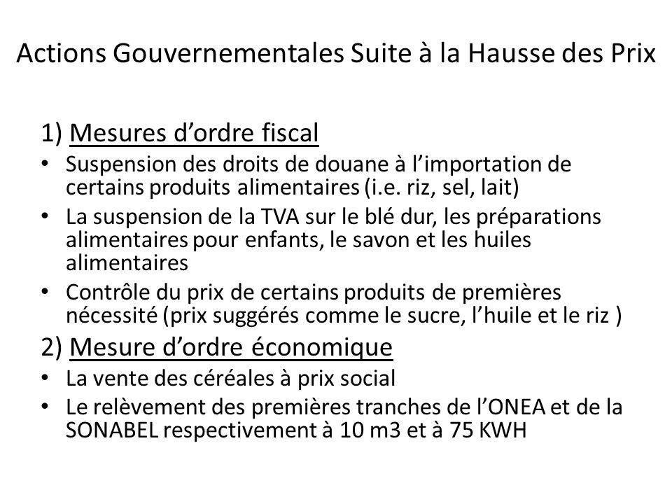 Actions Gouvernementales Suite à la Hausse des Prix 1) Mesures d'ordre fiscal Suspension des droits de douane à l'importation de certains produits alimentaires (i.e.
