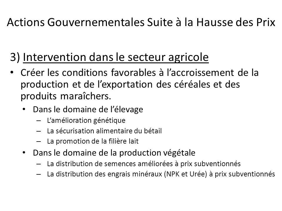 Actions Gouvernementales Suite à la Hausse des Prix 3) Intervention dans le secteur agricole Créer les conditions favorables à l'accroissement de la production et de l'exportation des céréales et des produits maraîchers.