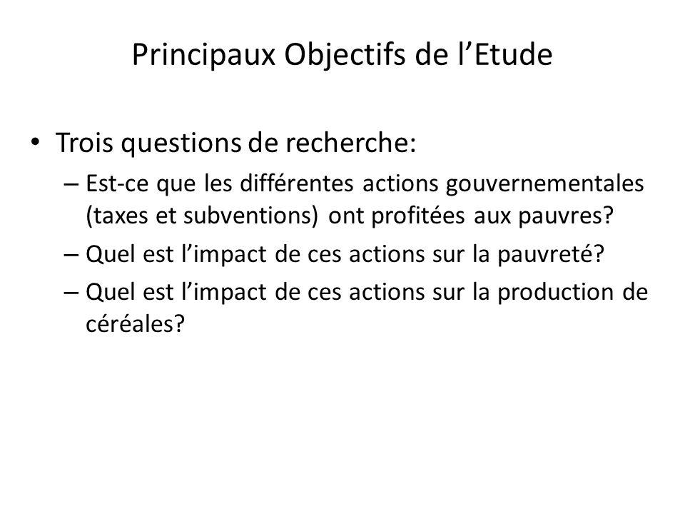 Principaux Objectifs de l'Etude Trois questions de recherche: – Est-ce que les différentes actions gouvernementales (taxes et subventions) ont profitées aux pauvres.
