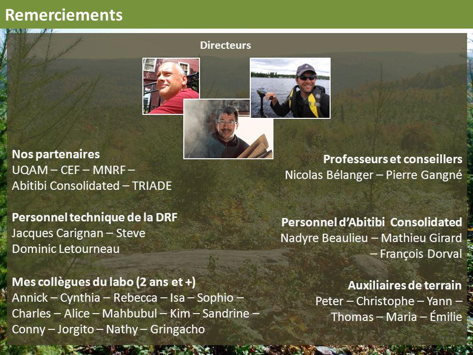 Nos partenaires UQAM – CEF – MNRF – Abitibi Consolidated – TRIADE Personnel technique de la DRF Jacques Carignan – Steve Dominic Letourneau Mes collèg