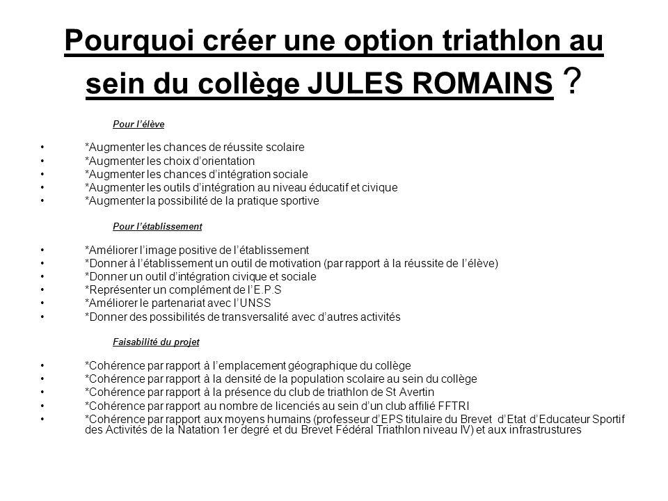 Pourquoi créer une option triathlon au sein du collège JULES ROMAINS ? Pour l'élève *Augmenter les chances de réussite scolaire *Augmenter les choix d