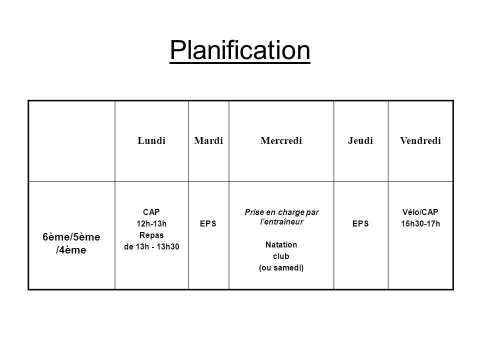 Planification LundiMardiMercrediJeudiVendredi 6ème/5ème /4ème CAP 12h-13h Repas de 13h - 13h30 EPS Prise en charge par l'entraîneur Natation club (ou