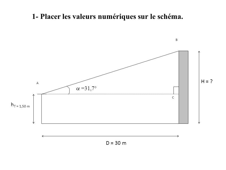 H = ? h T = 1,50 m D = 30 m A C B 1- Placer les valeurs numériques sur le schéma.  =31,7°
