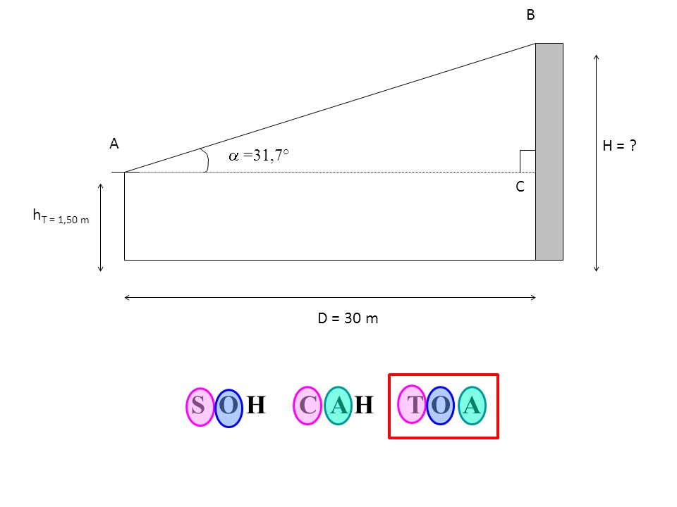 H = ? h T = 1,50 m D = 30 m A C B  =31,7° S O H C A H T O A