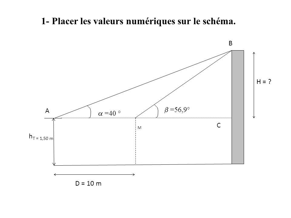 H = ? D = 10 m 1- Placer les valeurs numériques sur le schéma.  =40 ° A M B C  =56,9° h T = 1,50 m