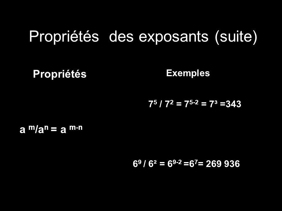Propriétés des exposants (suite) Propriétés a m /a n = a m-n Exemples 7 5 / 7 2 = 7 5-2 = 7³ =343 6 9 / 6² = 6 9-2 =6 7 = 269 936