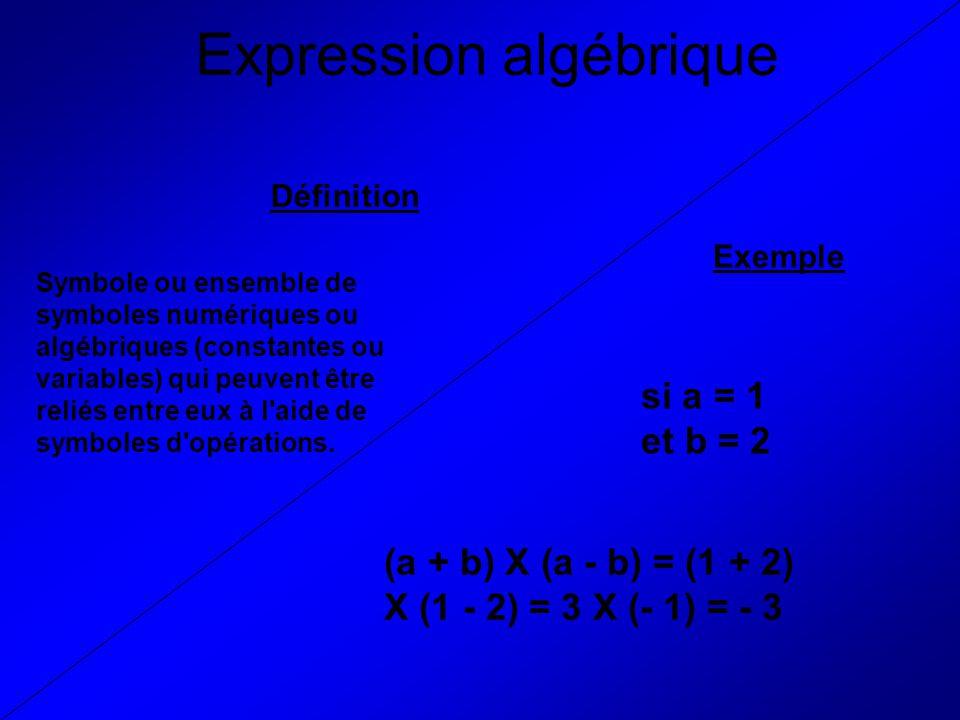 Expression algébrique Définition Symbole ou ensemble de symboles numériques ou algébriques (constantes ou variables) qui peuvent être reliés entre eux à l aide de symboles d opérations.
