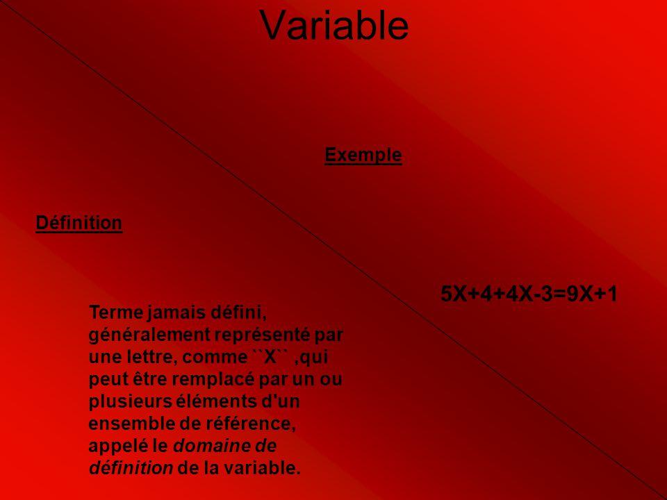 Variable Terme jamais défini, généralement représenté par une lettre, comme ``X``,qui peut être remplacé par un ou plusieurs éléments d'un ensemble de