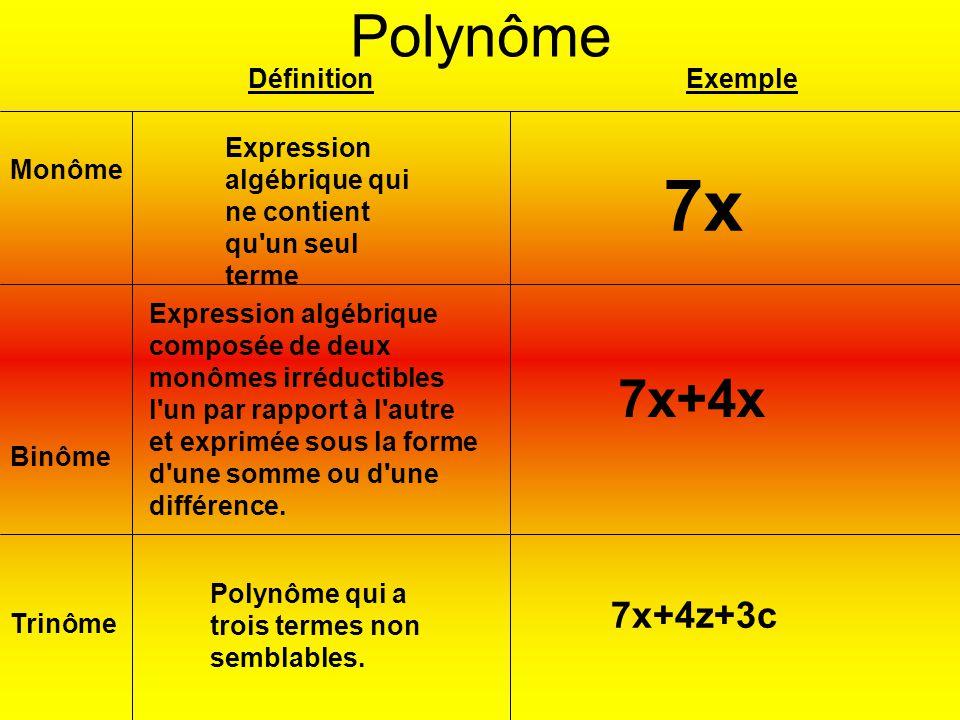 Polynôme Expression algébrique qui ne contient qu un seul terme DéfinitionExemple Monôme Binôme Trinôme Expression algébrique composée de deux monômes irréductibles l un par rapport à l autre et exprimée sous la forme d une somme ou d une différence.