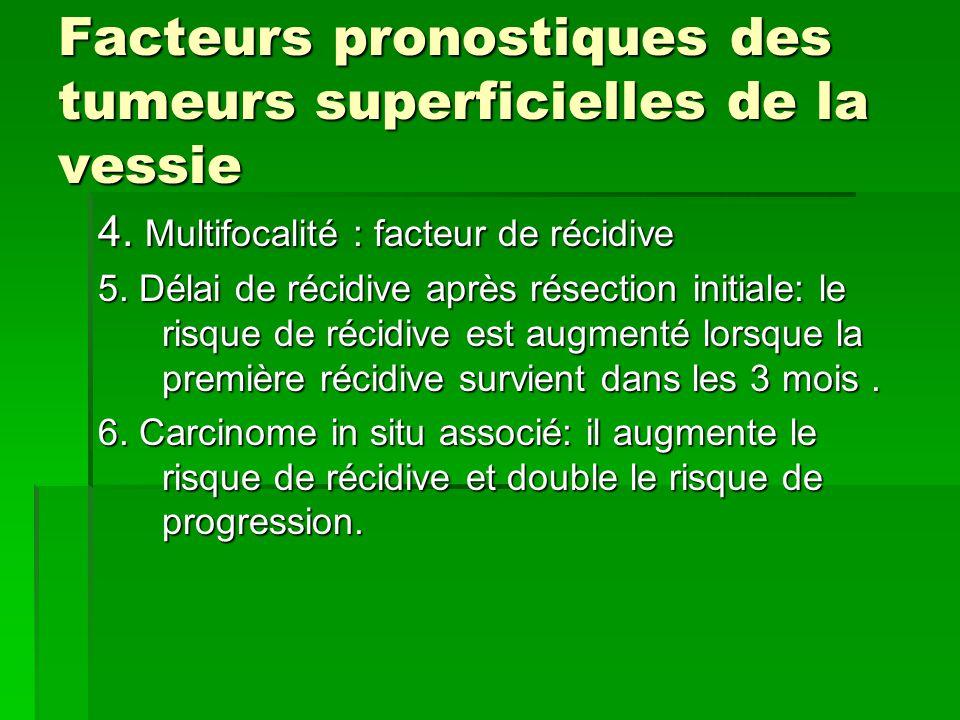 Facteurs pronostiques des tumeurs superficielles de la vessie 4. Multifocalité : facteur de récidive 5. Délai de récidive après résection initiale: le