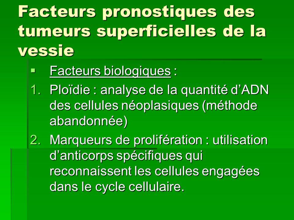 Facteurs pronostiques des tumeurs superficielles de la vessie  Facteurs biologiques : 1.Ploïdie : analyse de la quantité d'ADN des cellules néoplasiq