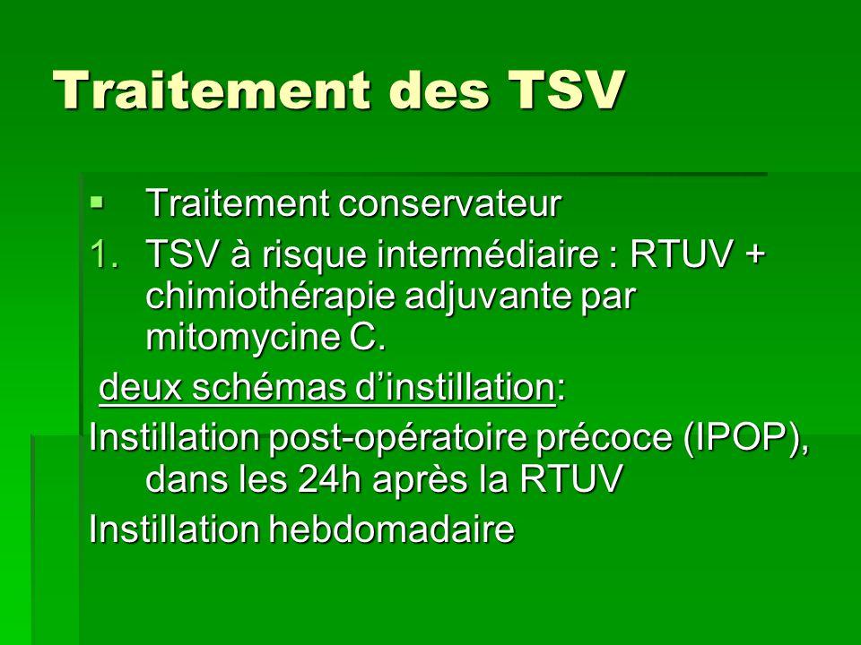 Traitement des TSV  Traitement conservateur 1.TSV à risque intermédiaire : RTUV + chimiothérapie adjuvante par mitomycine C. deux schémas d'instillat