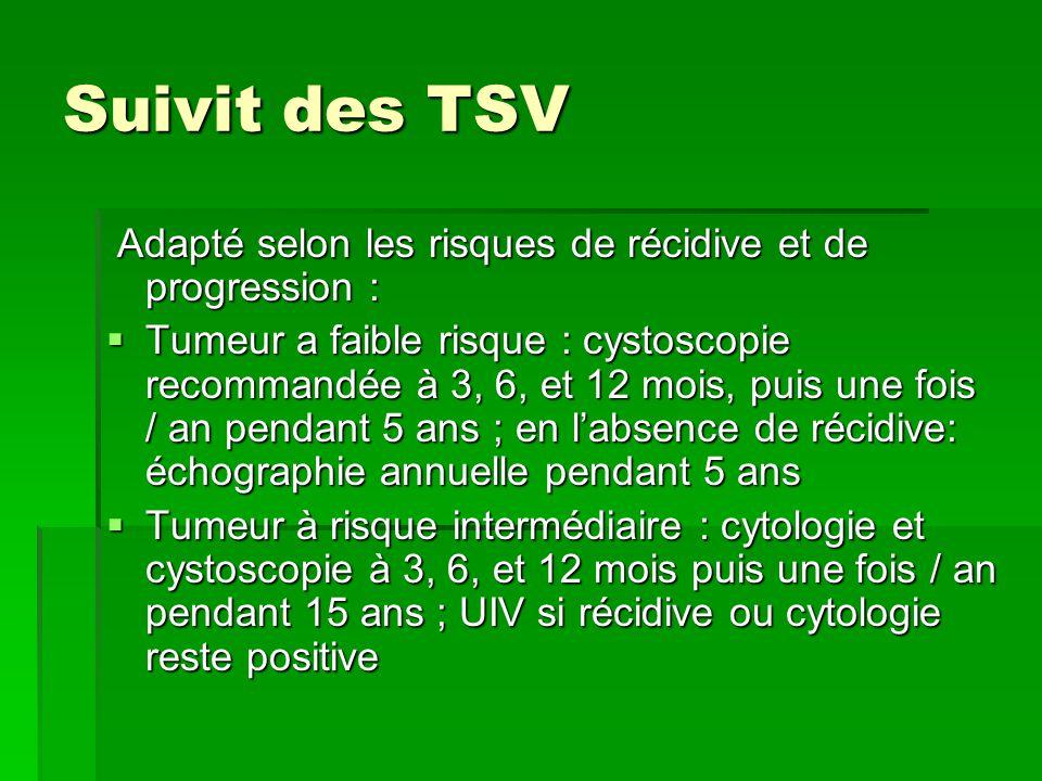 Suivit des TSV Adapté selon les risques de récidive et de progression : Adapté selon les risques de récidive et de progression :  Tumeur a faible ris