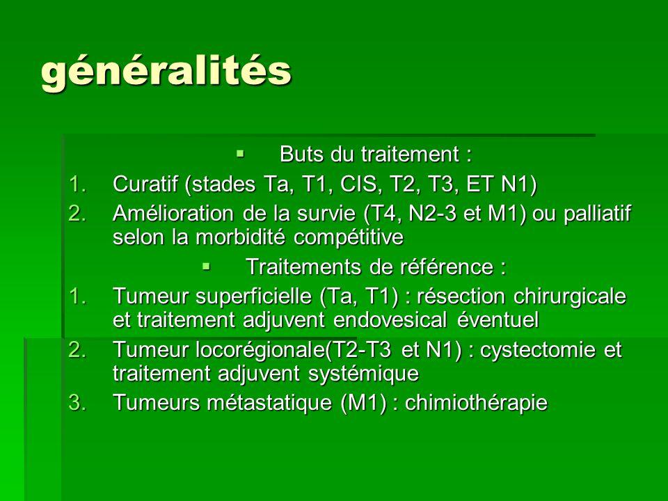 généralités  Buts du traitement : 1.Curatif (stades Ta, T1, CIS, T2, T3, ET N1) 2.Amélioration de la survie (T4, N2-3 et M1) ou palliatif selon la mo