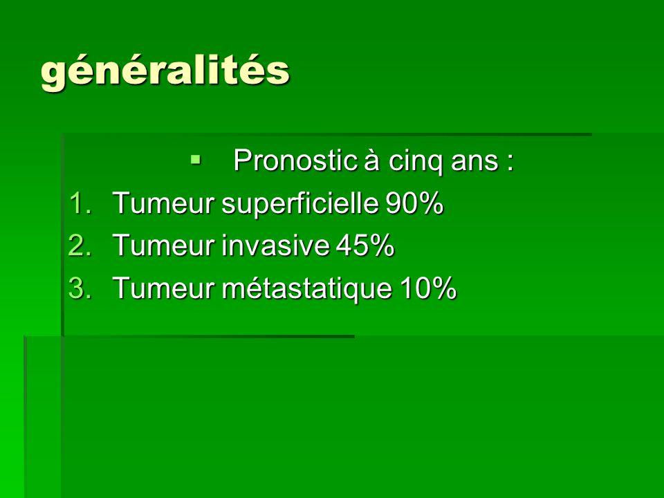 généralités  Pronostic à cinq ans : 1.Tumeur superficielle 90% 2.Tumeur invasive 45% 3.Tumeur métastatique 10%