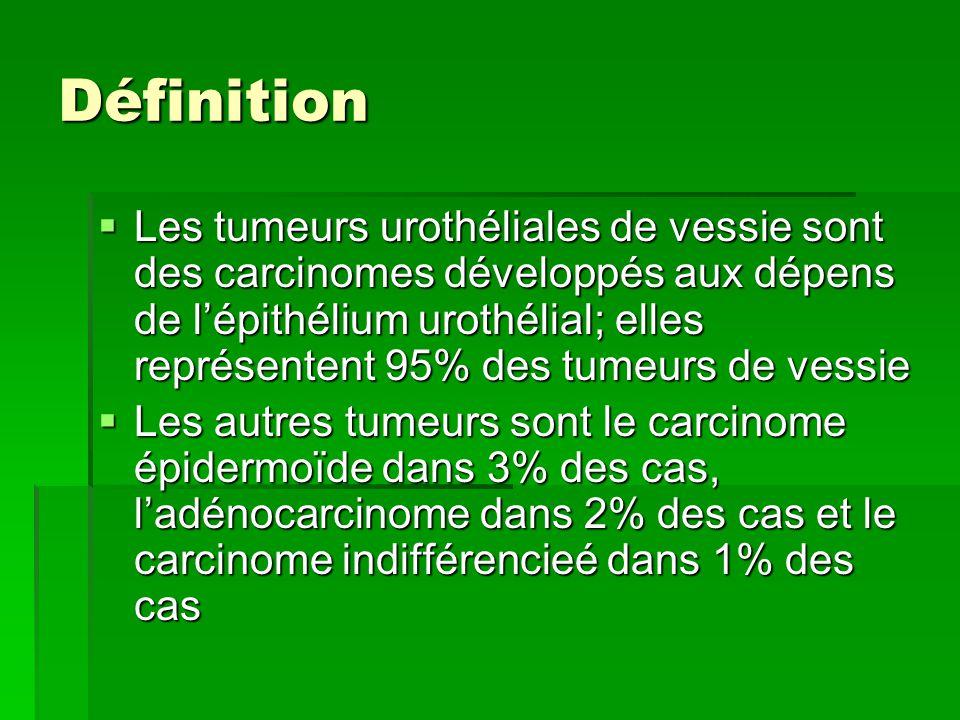 Définition  Les tumeurs urothéliales de vessie sont des carcinomes développés aux dépens de l'épithélium urothélial; elles représentent 95% des tumeu