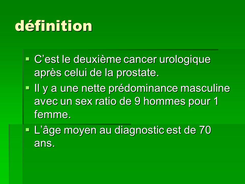 définition  C'est le deuxième cancer urologique après celui de la prostate.  Il y a une nette prédominance masculine avec un sex ratio de 9 hommes p