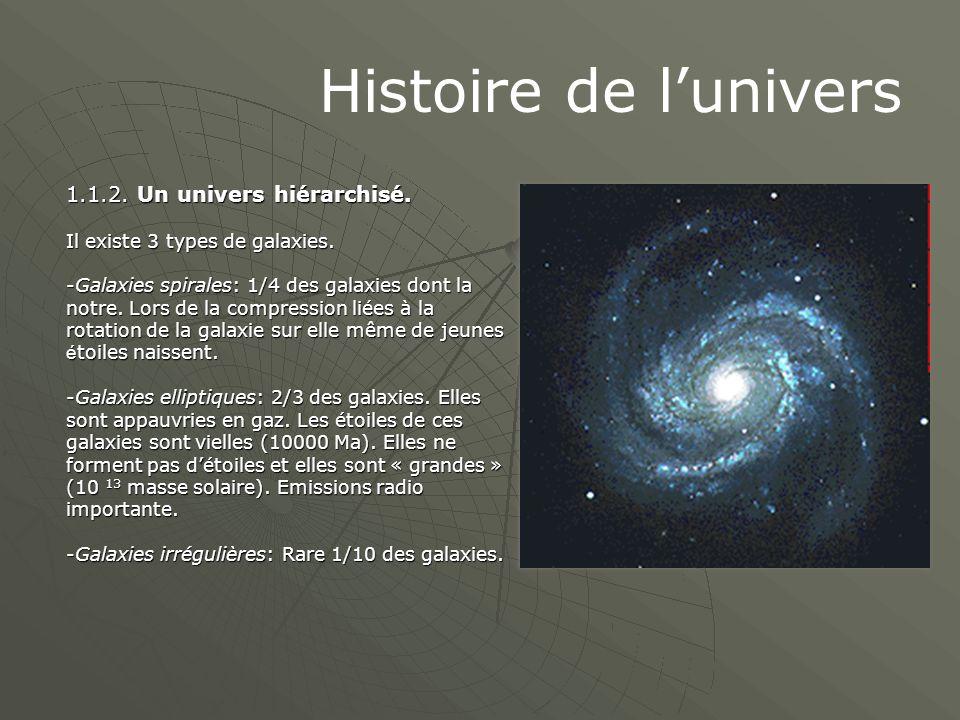 Histoire de l'univers 1.1.2. Un univers hiérarchisé. Il existe 3 types de galaxies. -Galaxies spirales: 1/4 des galaxies dont la notre. Lors de la com