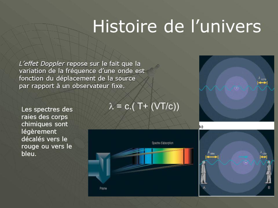 Histoire de l'univers L'effet Doppler repose sur le fait que la variation de la fréquence d'une onde est fonction du déplacement de la source par rapp