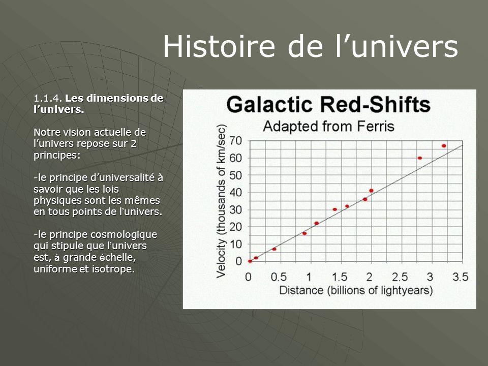 Histoire de l'univers 1.1.4. Les dimensions de l'univers. Notre vision actuelle de l'univers repose sur 2 principes: -le principe d'universalité à sav