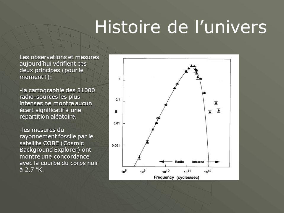 Histoire de l'univers Les observations et mesures aujourd'hui vérifient ces deux principes (pour le moment !): -la cartographie des 31000 radio-sources les plus intenses ne montre aucun écart significatif à une répartition aléatoire.