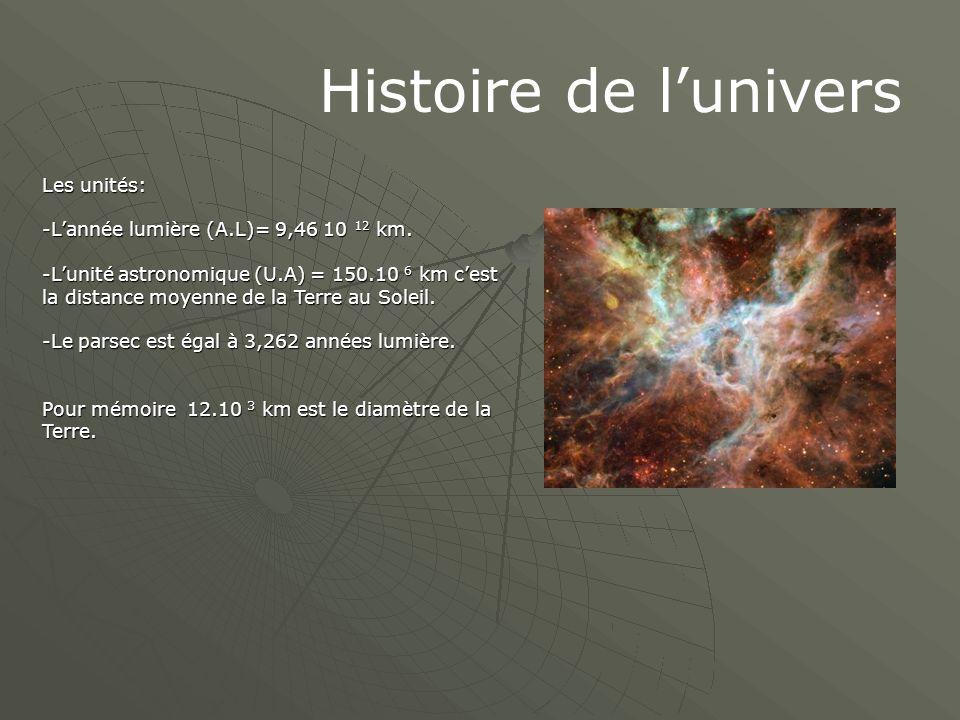 Histoire de l'univers Les unités: -L'année lumière (A.L)= 9,46 10 12 km. -L'unité astronomique (U.A) = 150.10 6 km c'est la distance moyenne de la Ter
