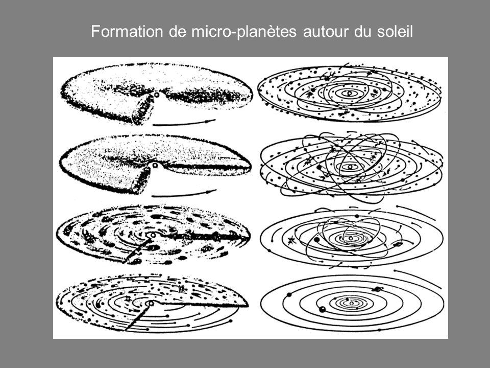 Formation de micro-planètes autour du soleil