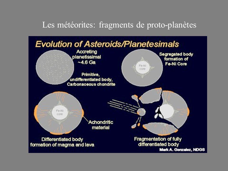 Allende CV3 carbonaceous chondrite Murchison CM2 carbonaceous chondrite Météorites « primitives »