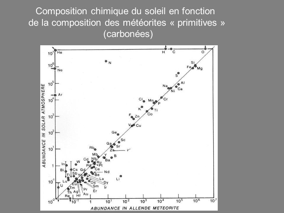 Composition chimique du soleil en fonction de la composition des météorites « primitives » (carbonées)