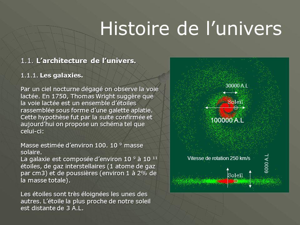Histoire de l'univers 1.1. L'architecture de l'univers. 1.1.1. Les galaxies. Par un ciel nocturne dégagé on observe la voie lactée. En 1750, Thomas Wr