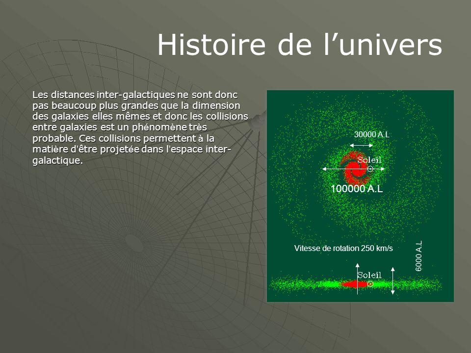 Histoire de l'univers Les distances inter-galactiques ne sont donc pas beaucoup plus grandes que la dimension des galaxies elles mêmes et donc les collisions entre galaxies est un ph é nom è ne tr è s probable.