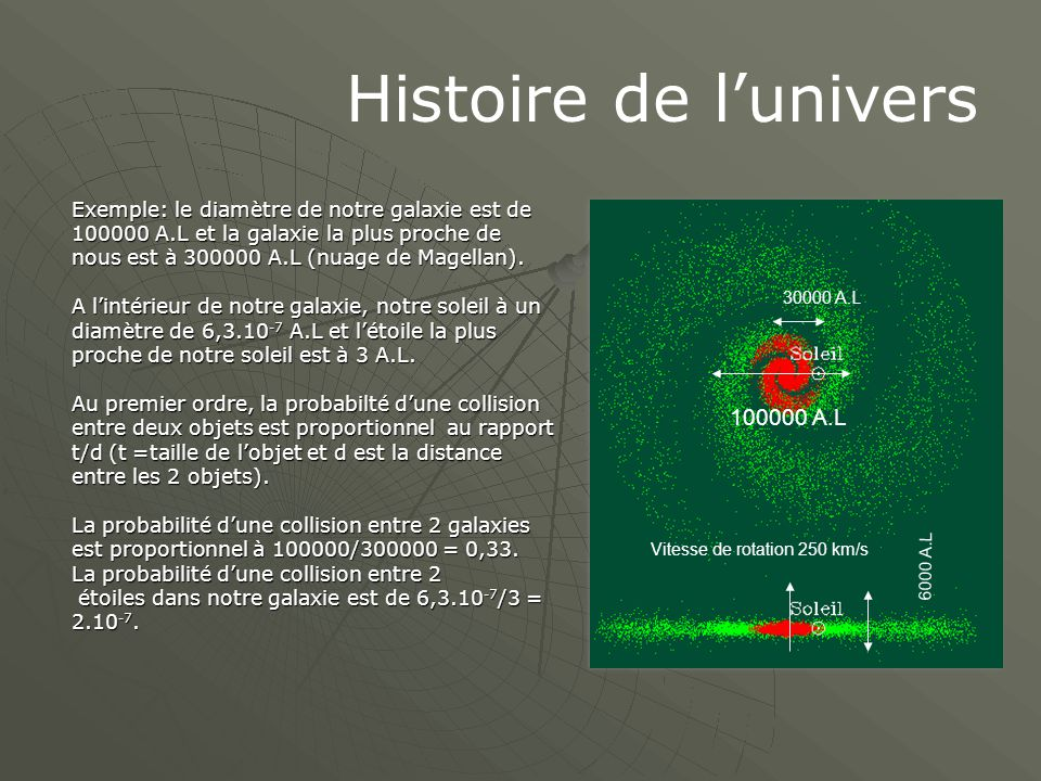 Histoire de l'univers Exemple: le diamètre de notre galaxie est de 100000 A.L et la galaxie la plus proche de nous est à 300000 A.L (nuage de Magellan).