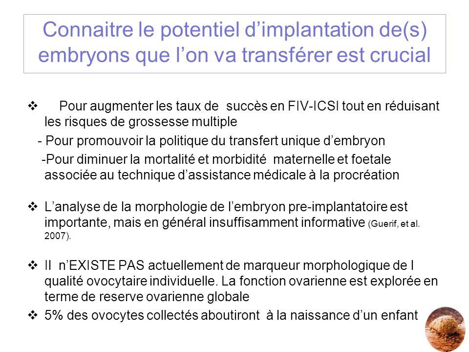 Connaitre le potentiel d'implantation de(s) embryons que l'on va transférer est crucial  Pour augmenter les taux de succès en FIV-ICSI tout en réduis