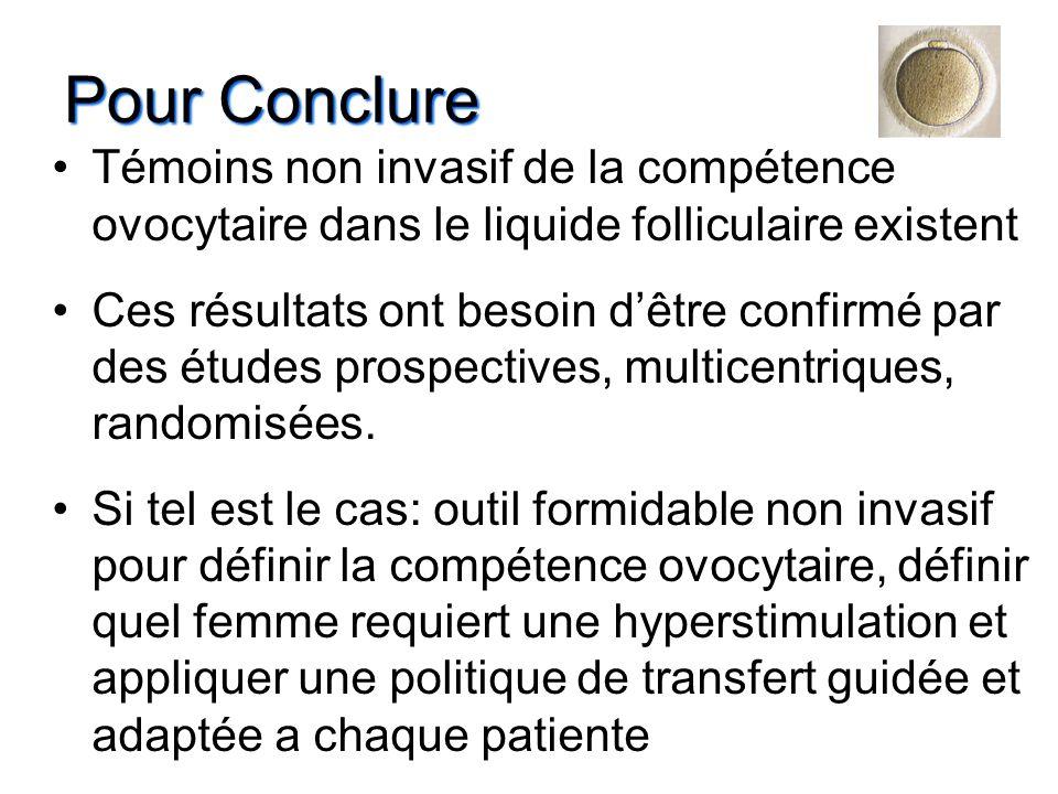 Pour Conclure Témoins non invasif de la compétence ovocytaire dans le liquide folliculaire existent Ces résultats ont besoin d'être confirmé par des é