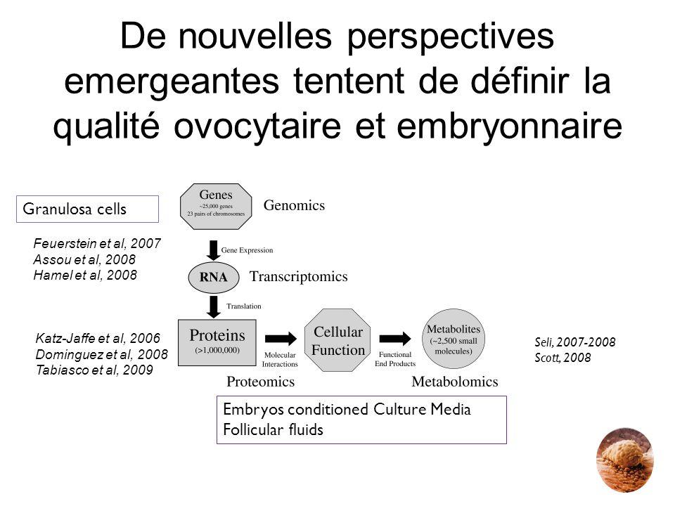 De nouvelles perspectives emergeantes tentent de définir la qualité ovocytaire et embryonnaire Granulosa cells Embryos conditioned Culture Media Folli