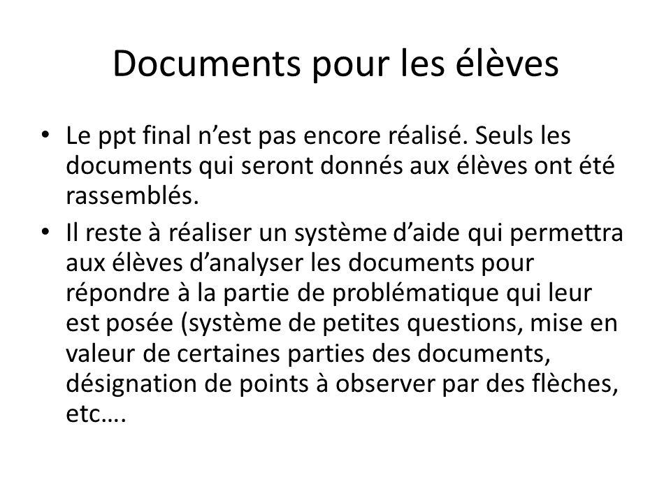 Documents pour les élèves Le ppt final n'est pas encore réalisé.