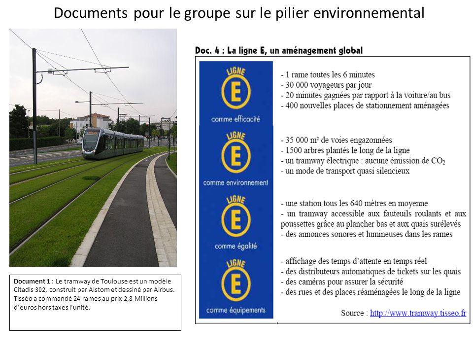Documents pour le groupe sur le pilier environnemental Document 1 : Le tramway de Toulouse est un modèle Citadis 302, construit par Alstom et dessiné par Airbus.