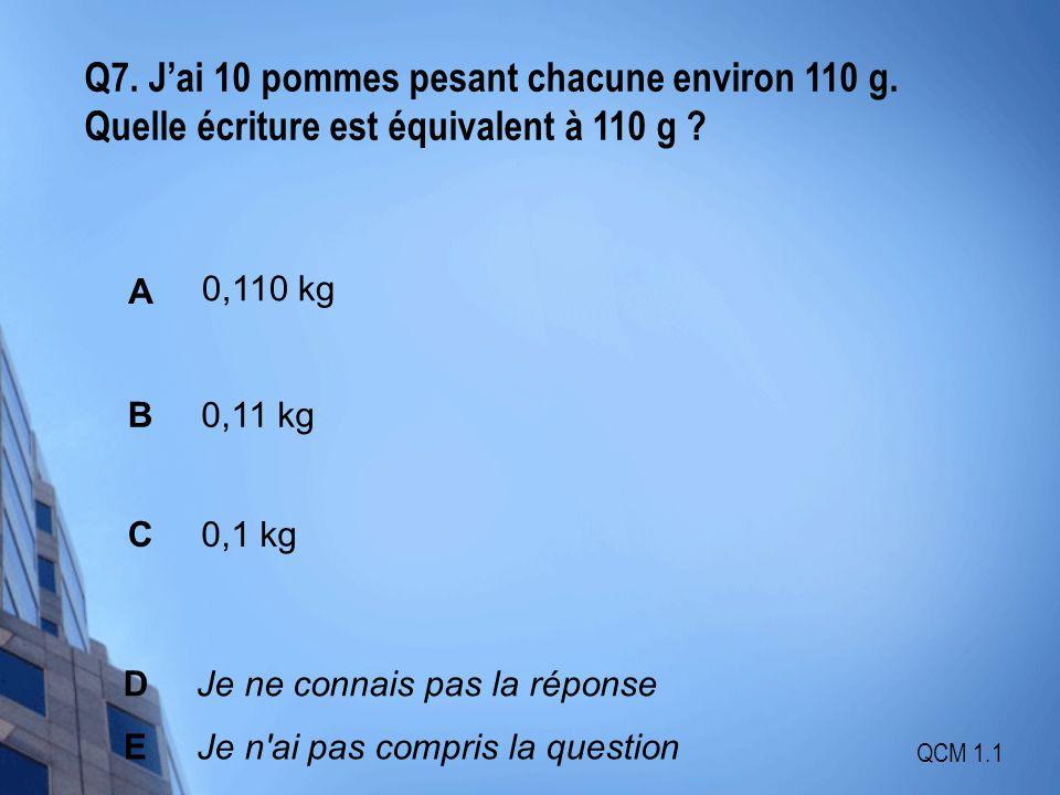 C B QCM 1.1 Q8.J'ai 10 pommes pesant chacune environ 110 g.