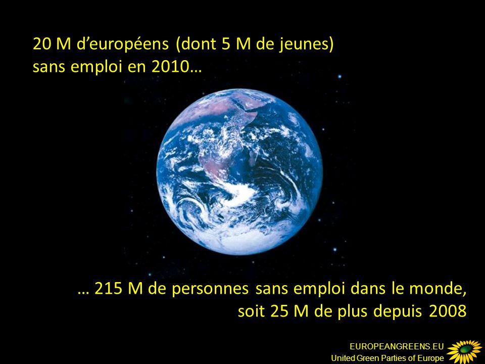 EUROPEANGREENS.EU United Green Parties of Europe 20 M d'européens (dont 5 M de jeunes) sans emploi en 2010… … 215 M de personnes sans emploi dans le monde, soit 25 M de plus depuis 2008